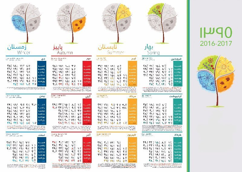 persian calendar, iranian calendar