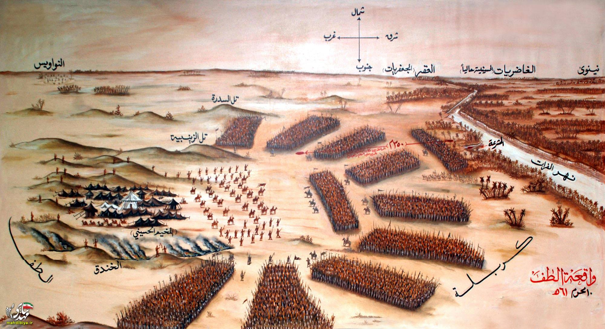 ashura, Ashura historical background