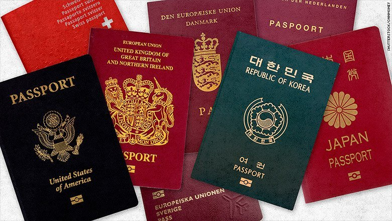 international passports