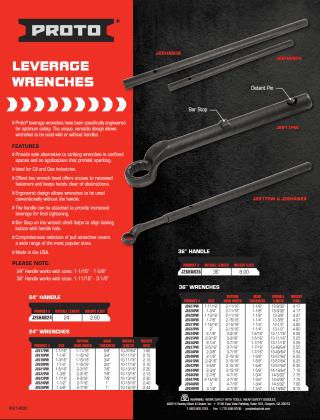 Proto Leverage Wrenches