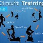delle immagini di omini che fanno degli esercizi e la scritta Circuit Training
