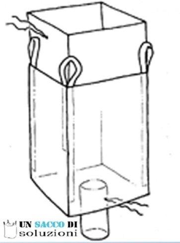 rappresentazione grafica di una borsa ecologica