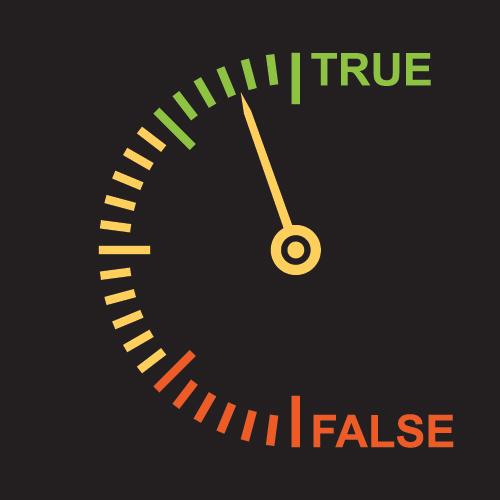 Lie detector meter showing result