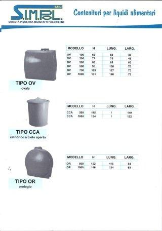 contenitori per liquidi alimentari