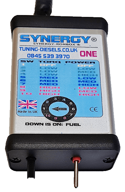 synergy device