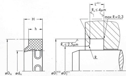 Anelli raschia stelo, in gomma, metallo,-gomma, in poliuretano, in plastica o Teflon. Raschiatori lineari oppure su disegno
