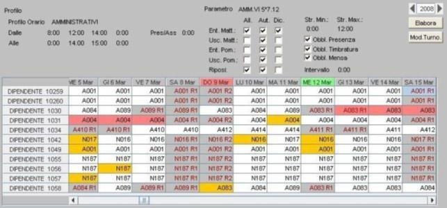 riweb gestione profili
