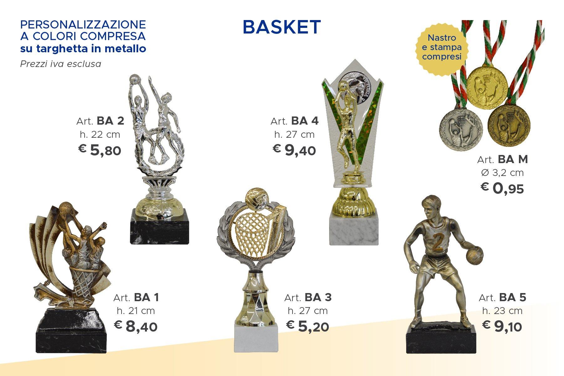 trofei di pallacanestro