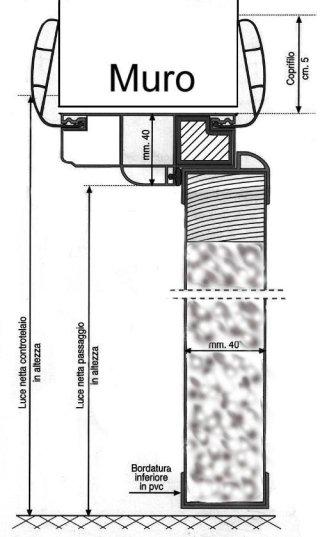 sezione porta