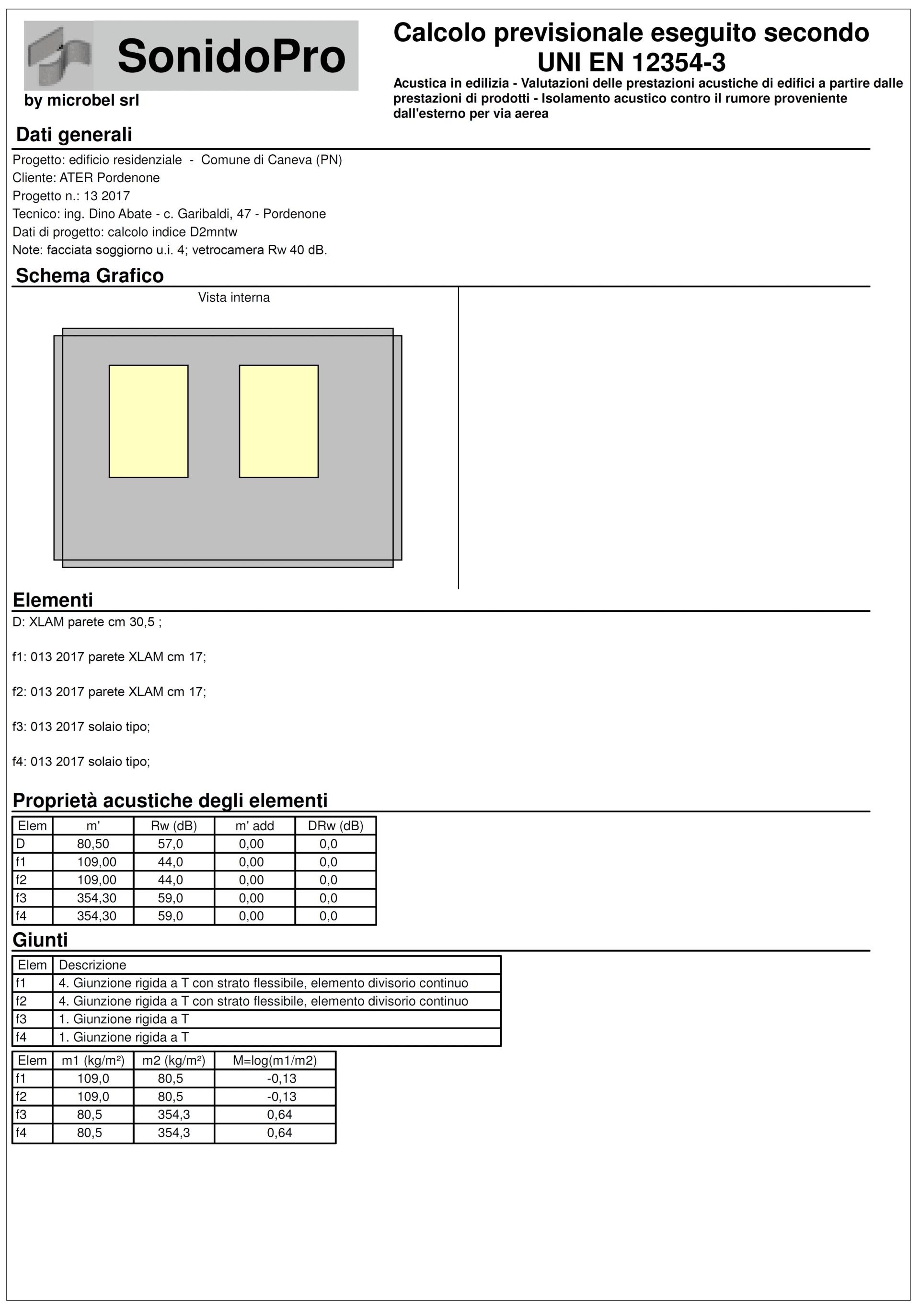 esempio di utilizzo del software Sonido