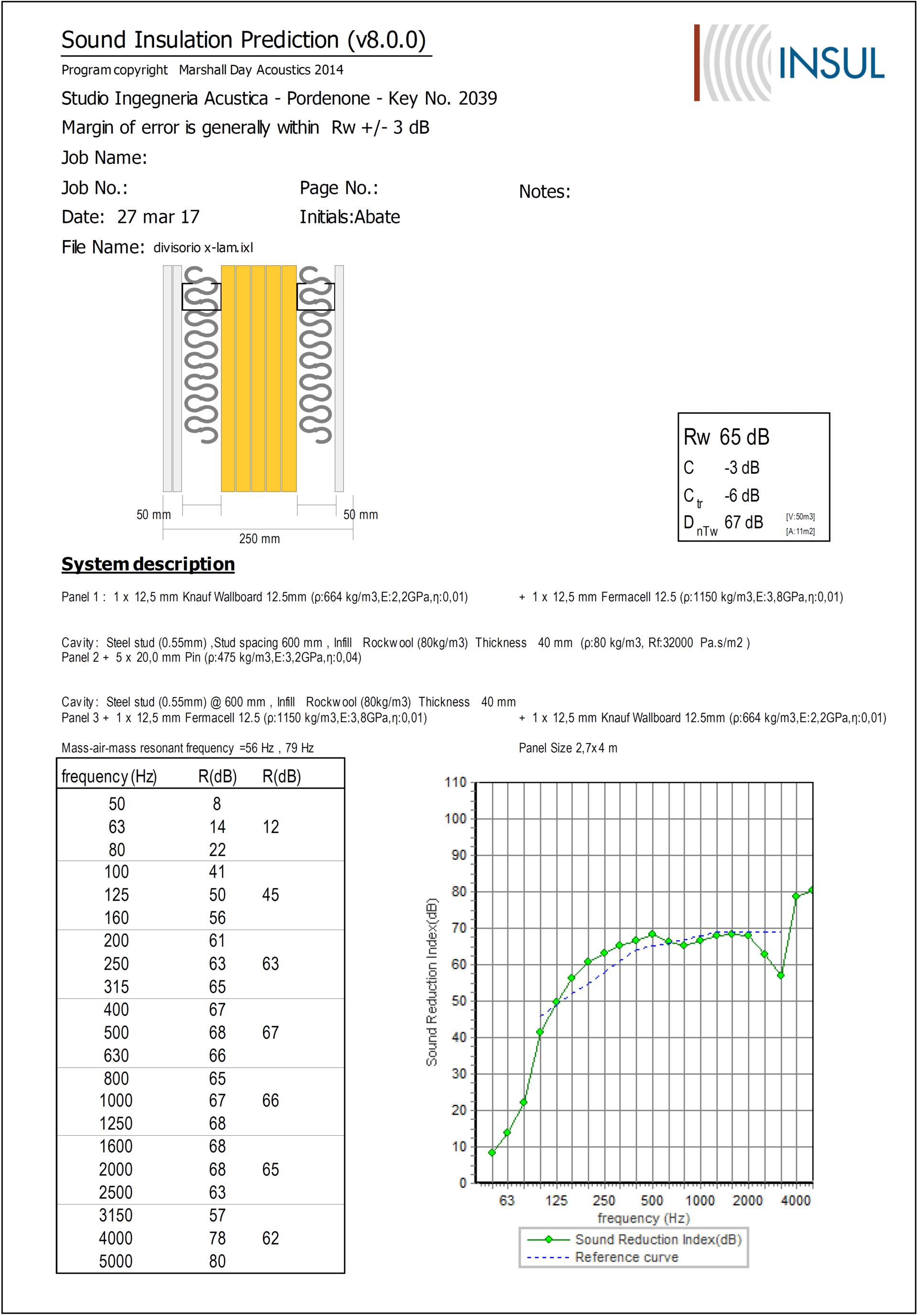 esempio di utilizzo del software Insul