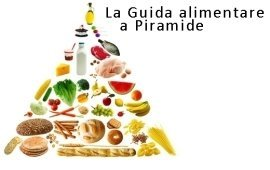 diete per obesi, diete per persone sovrappeso