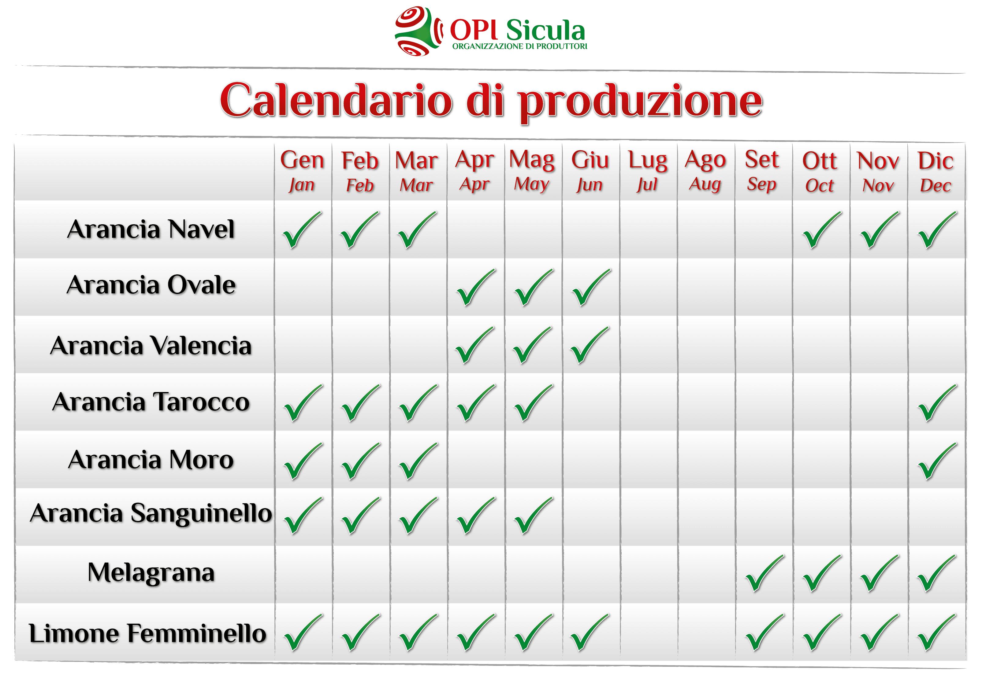 calendario di produzione OPI Sicula
