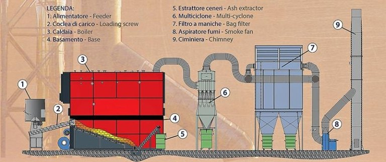 Boiler power supply diagram