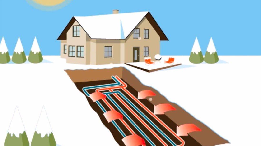 geothermal hvac: a rundown