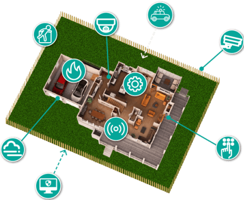 cartina casa con impianti sicurezza