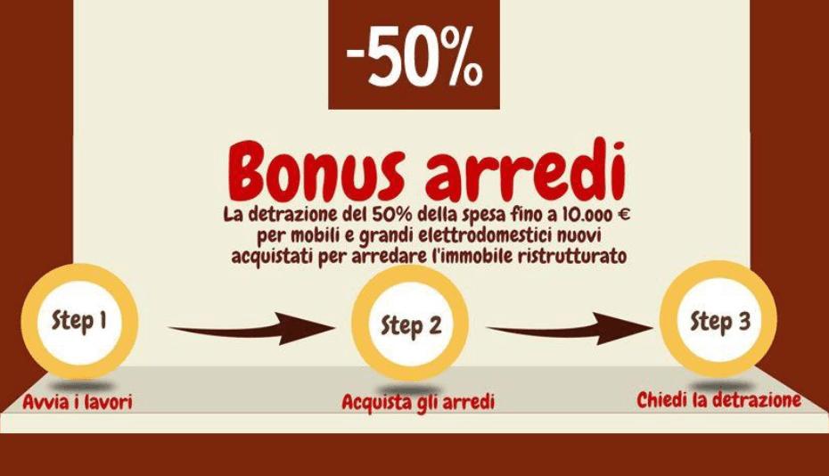 Promozione mobili l 39 aquila arredamenti giulia for Arredamenti giulia l aquila