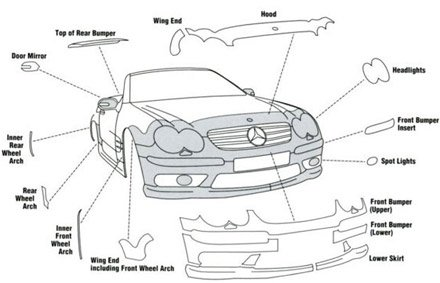 paint protection_image_coverage_areas