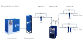 Riparazione e installazione impianti