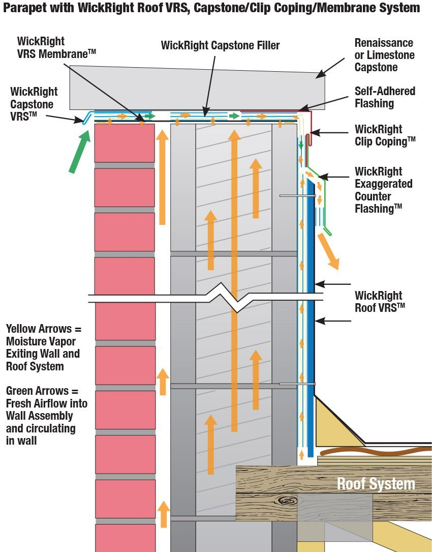 8 Best Parapet Walls Images On Pinterest: WickRight General Contracting, Water Damage Repair