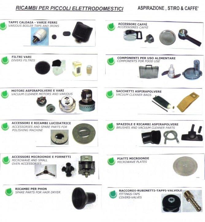 pzzi di ricambio per elettrpodoemstici