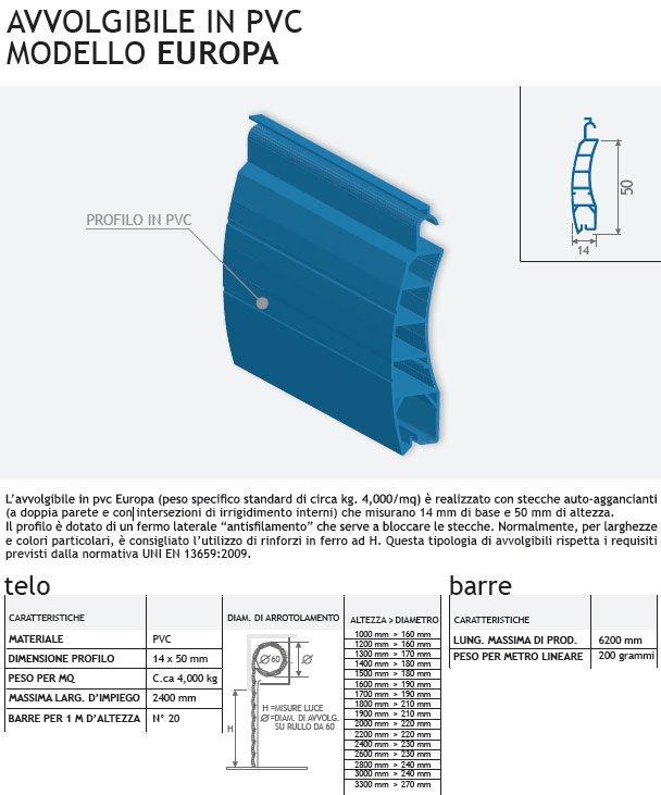 avvolgibile in PVC modello europa