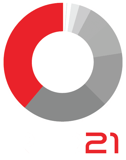RED21 Information Technology Professionals - Getting IT Right