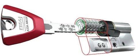 dispositivi di alta sicurezza con cilindri meccanici e meccanico-magnetici - Fedeli Porte Blindate, Pisa (PI)