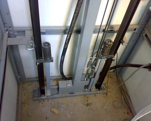Meccanismi elevatori