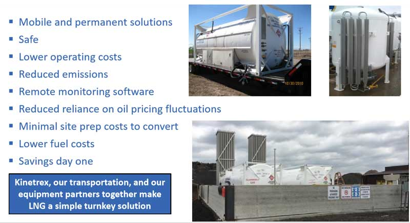 Kinetrex Energy LNG for Fuel