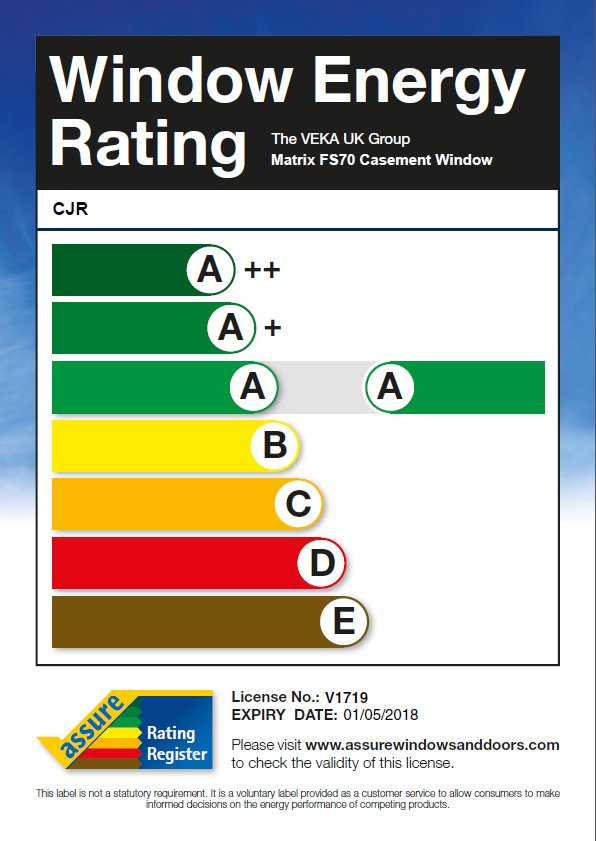 Cjr glass glazing ltd glaziers in southampton for Window energy ratings