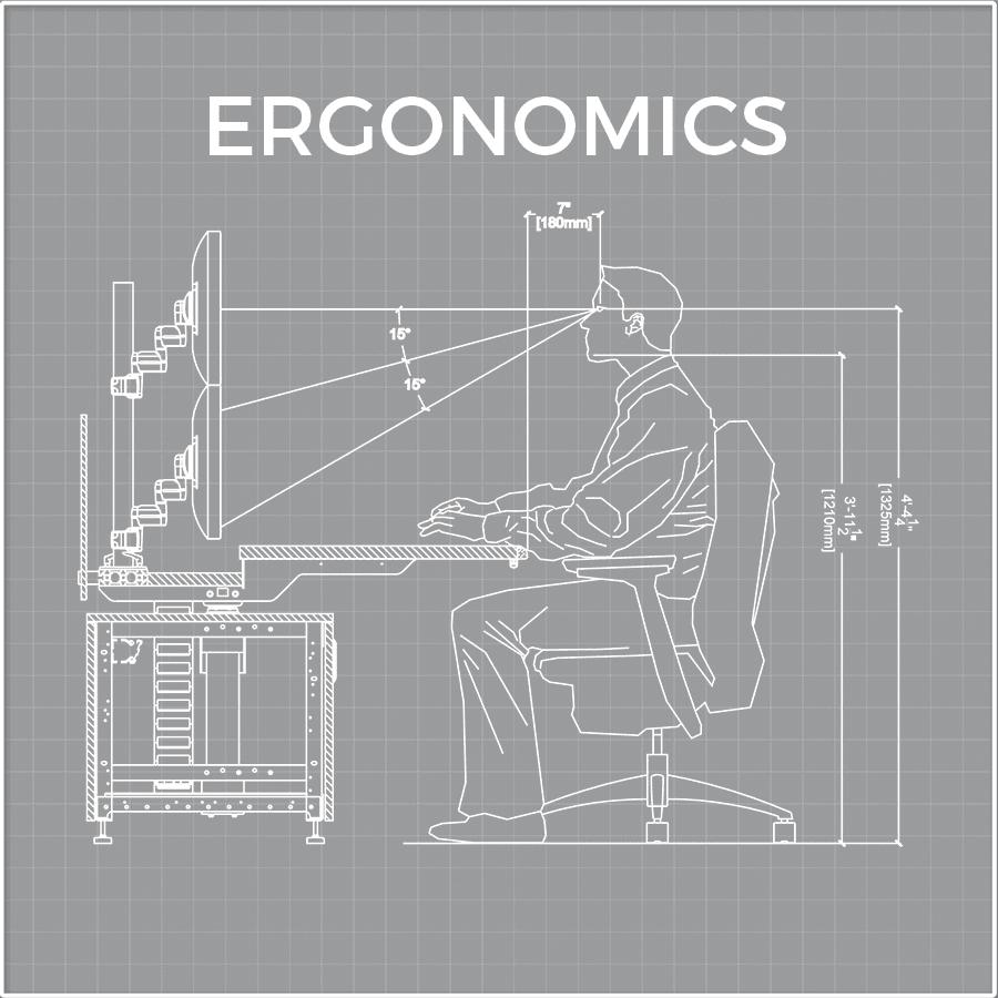 ERGONOMIC STUDIES