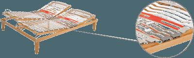 rete ortopedica a doghe elettriche matrimoniale-Ergogreen