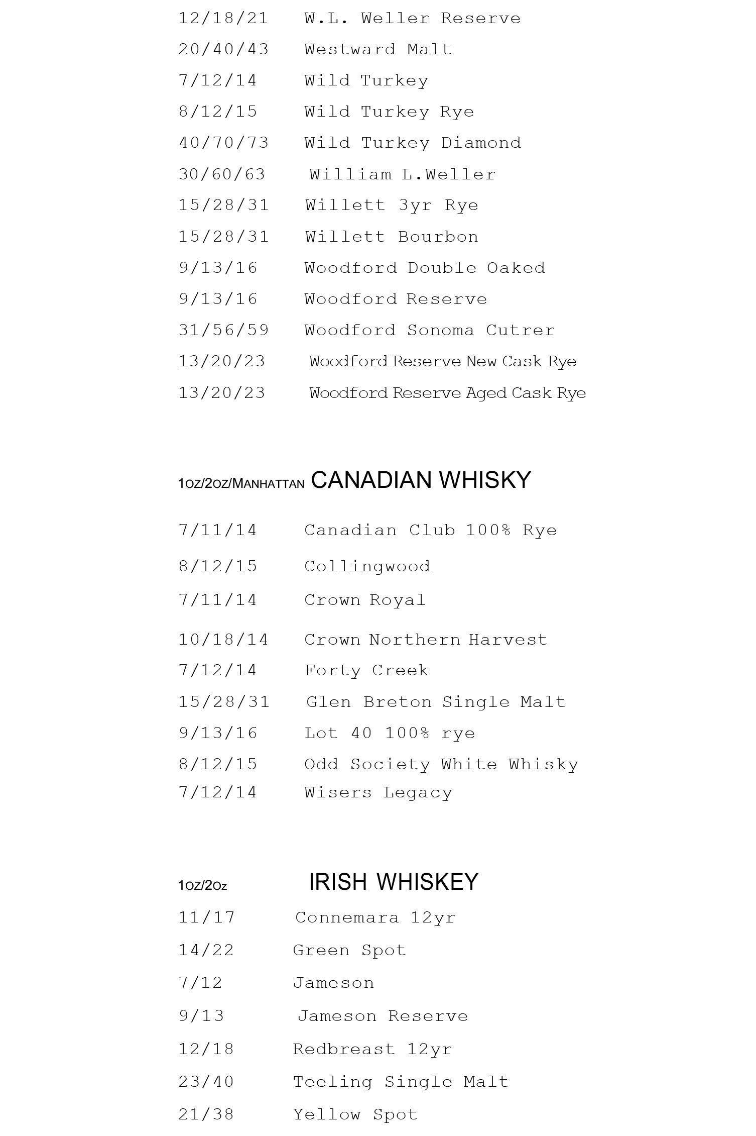 Canadian Whisky list