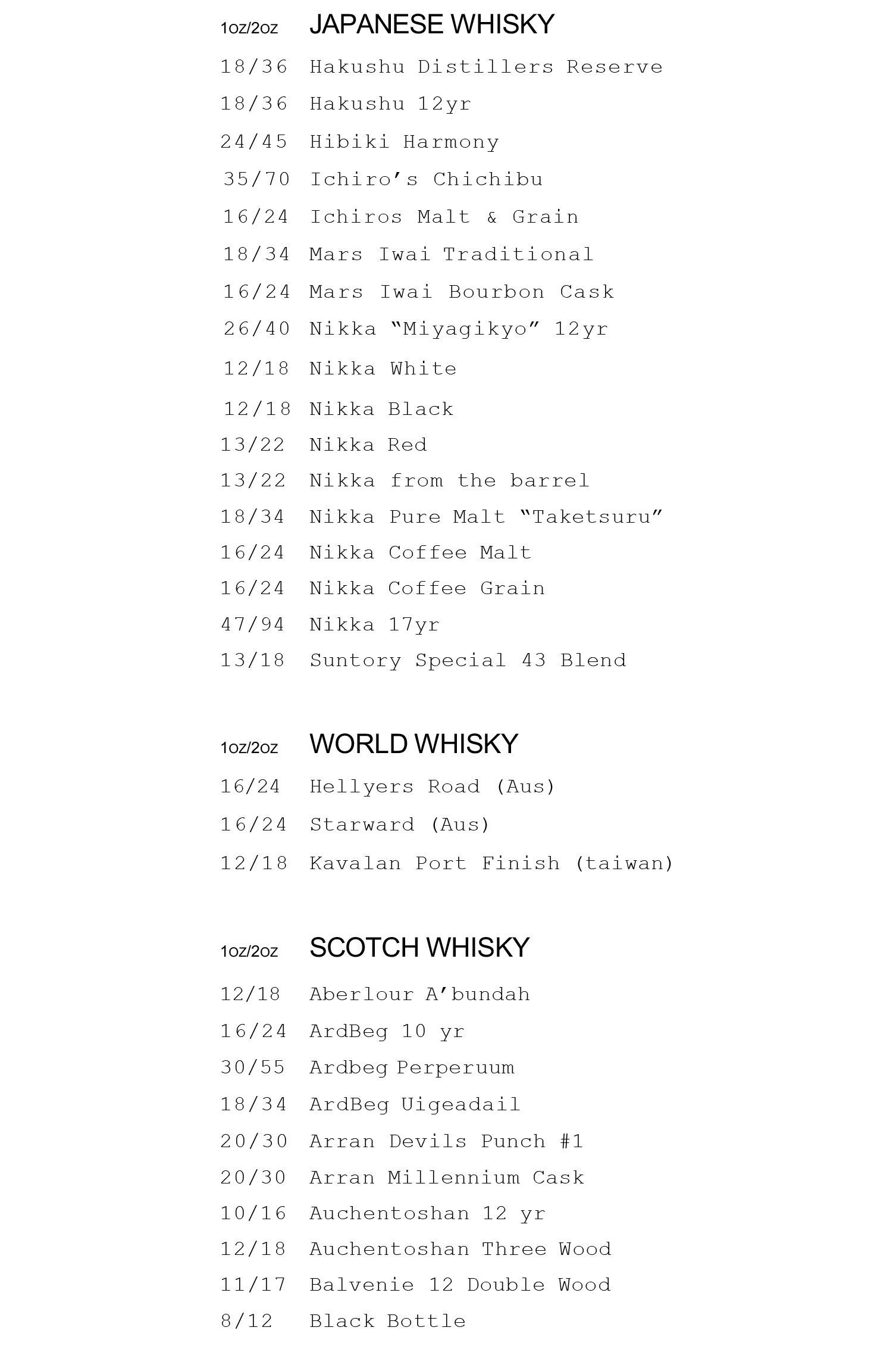 Japanese Whisky list