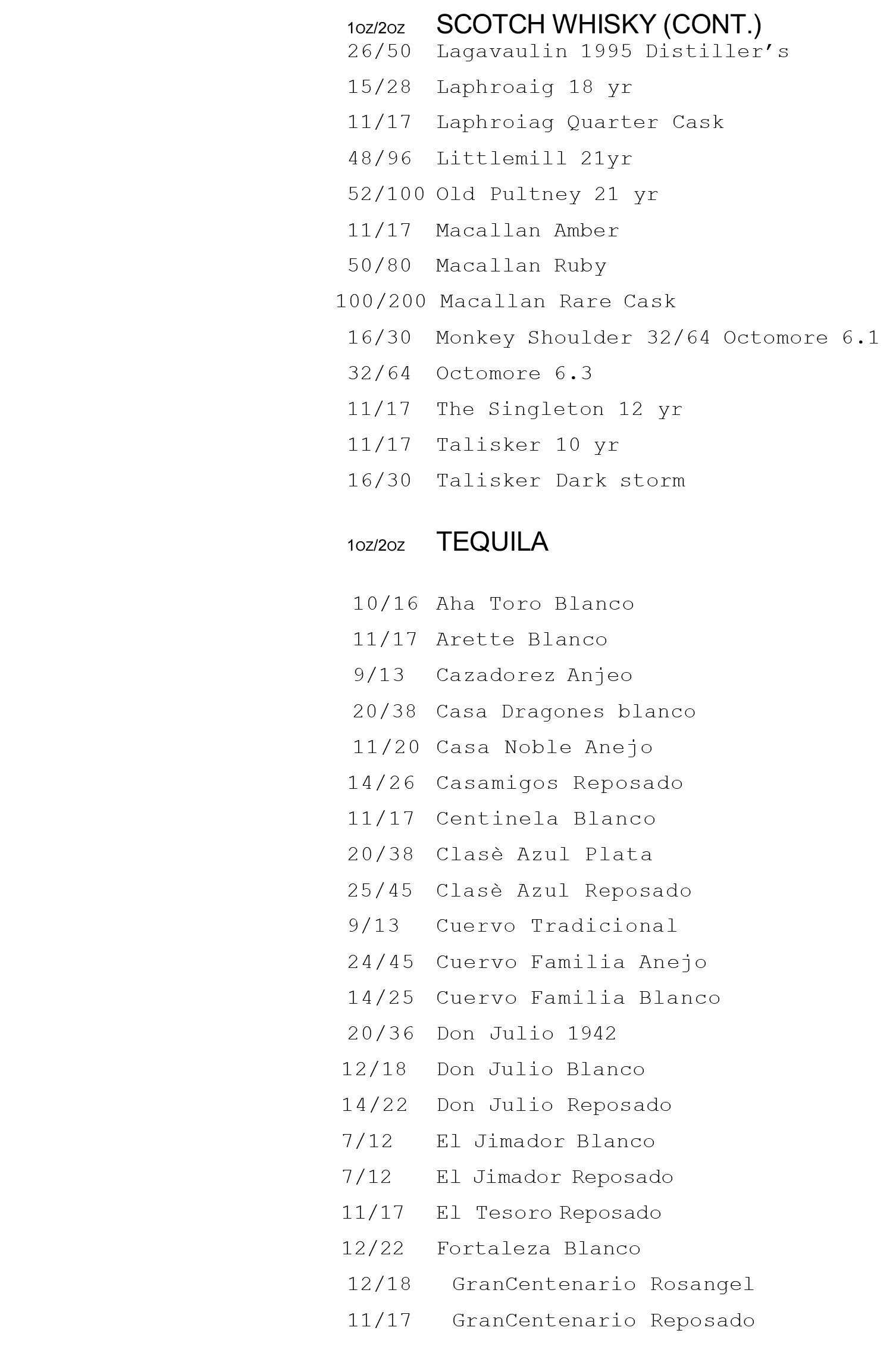 Tequila list