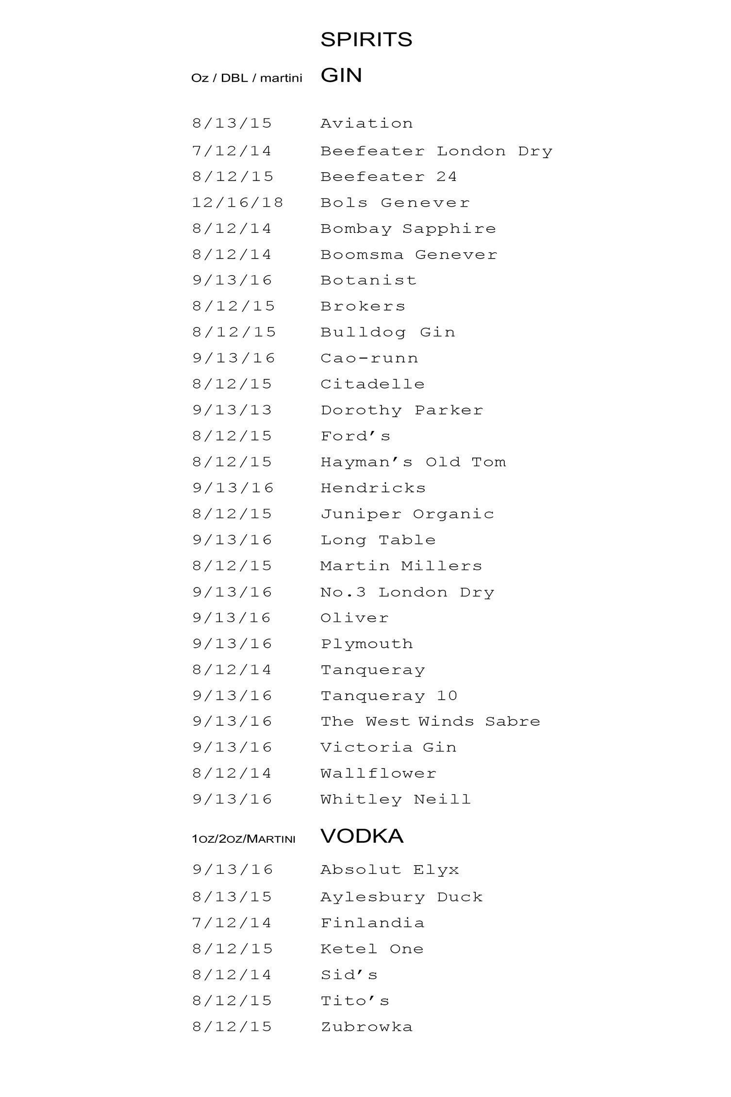 Spirits list