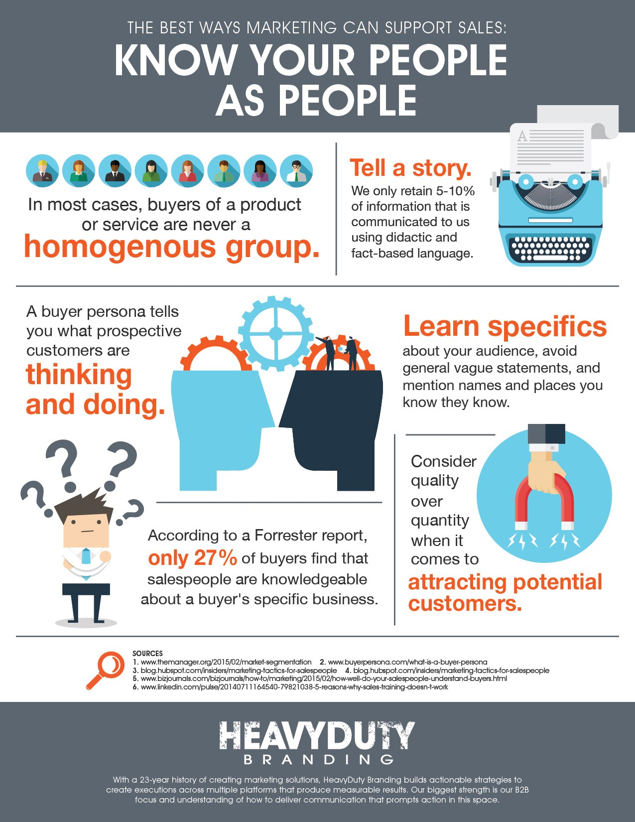 infographic with statistics regarding the best ways marketing can support sales by knowing your people