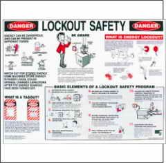 Lockout - Safety Poster