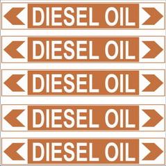 Pipe Marker - OILS