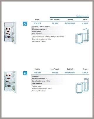 elettrodomestici incasso - catania - new cat service srl