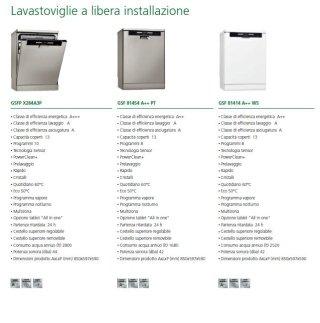 lavastoviglie di libera installazione bauknecht