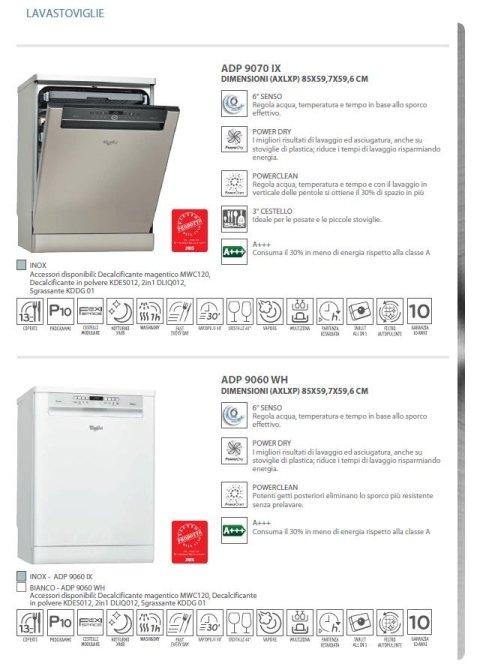 lavastoviglie sesto senso whirlpool