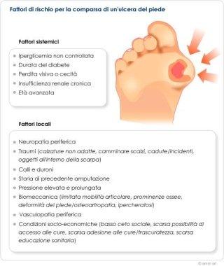 fattori Rischio diabete