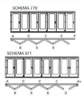 SCHEMA 770-871