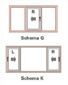 SCHEMA G/K