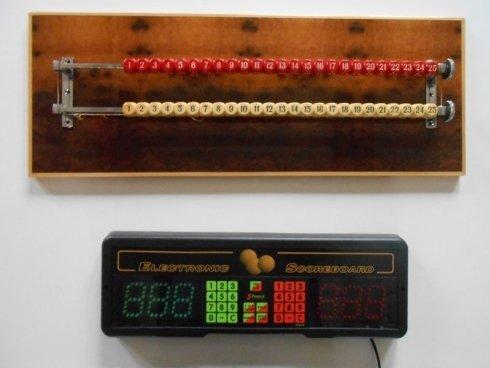 segnapunti elettronico
