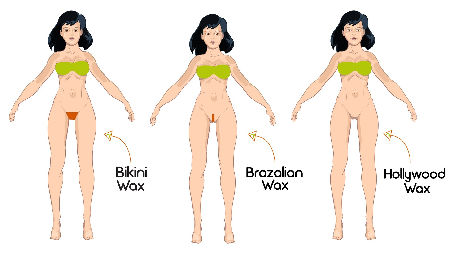 Intimate waxing descriptions