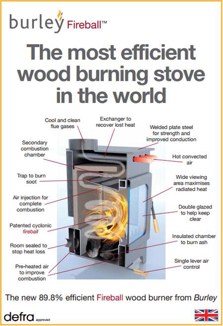 World's Most Efficient Wood Burner | Crown Fireplace Centre