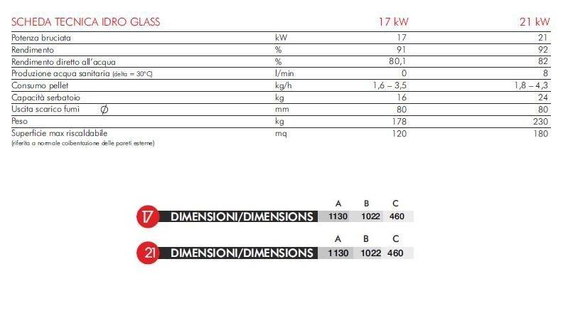 Slim Glass 17 kw